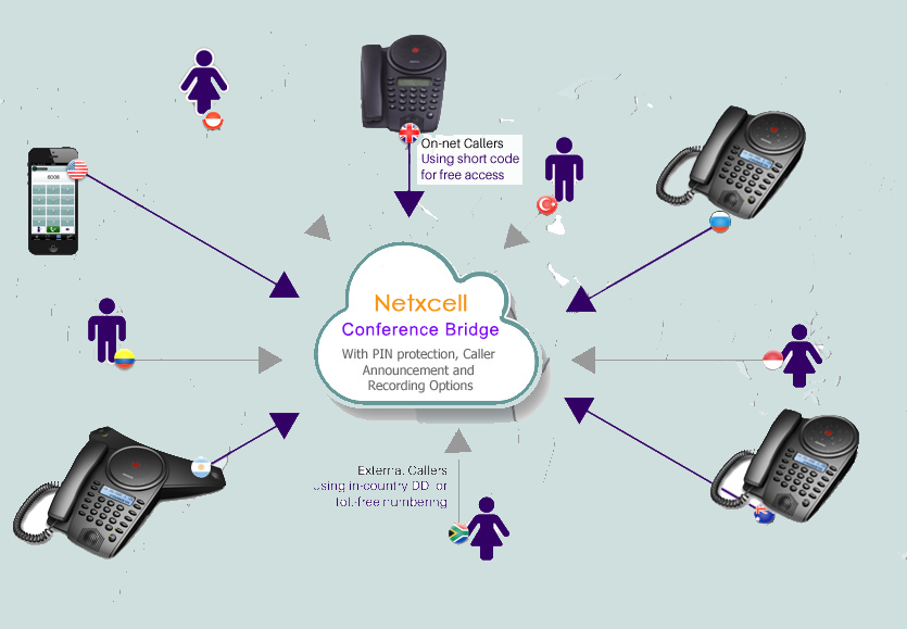 Netxcell-Enterprise